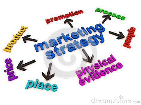 Marketing strategy thesis statement